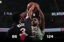 Heat sufrieron la peor derrota de la temporada ante Bucks