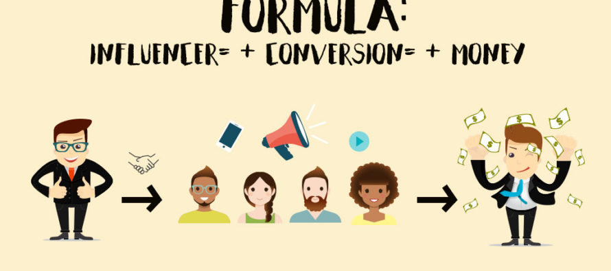 Estudio: 90% de empresas se inclinan por aumentar Marketing con microinfluencers e influencers